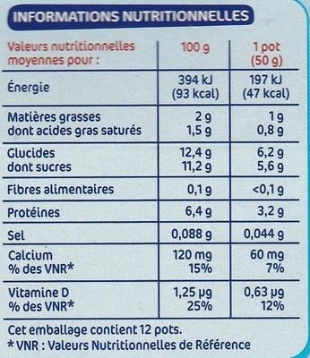 Fromages frais aux fruits Petits Delis - Informations nutritionnelles - fr
