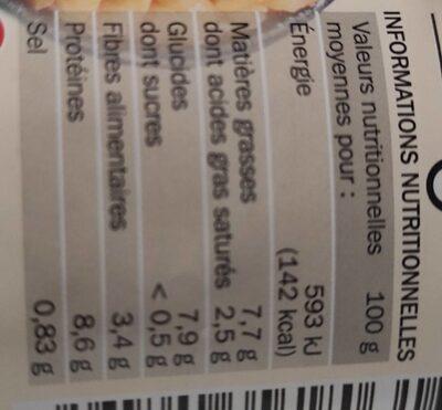 Cassoulet toulousain - Informations nutritionnelles - fr