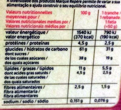 Cake aux fruits bloc 45% - Nutrition facts