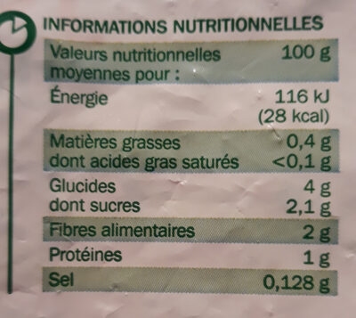 Julienne de légumes - Nutrition facts