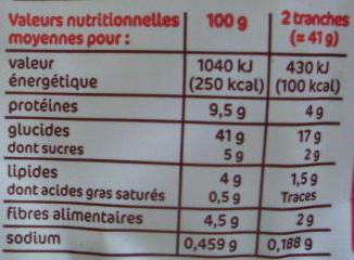 Pain de mie Complet tranché Tendre & Moelleux (24 tranches) - Informations nutritionnelles