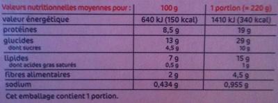 Salade Indienne au Thon - Informations nutritionnelles - fr