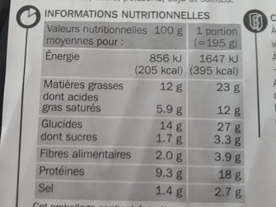Galette chèvre lardons au blé noir - Nutrition facts - fr