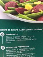 Gésiers de canard confits - Ingredients