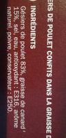 Gésiers de volaille confit - Ingrediënten