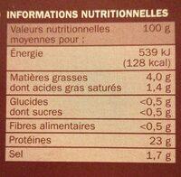 Gésiers de volaille confit - Nutrition facts - fr