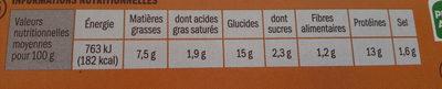 Escalopes normandes x 2 - Nutrition facts