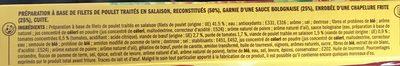 Escalopes bolognaise x 2 - Ingredients