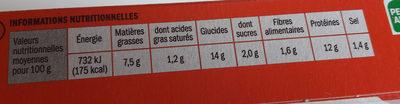 Escalopes bolognaise x 2 - Voedingswaarden