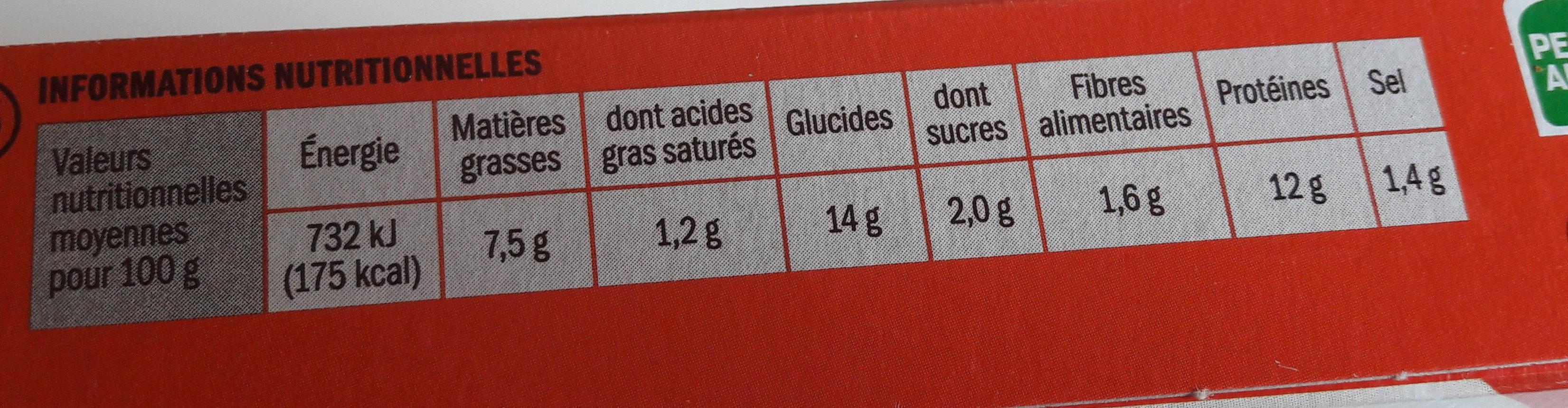Escalopes bolognaise x 2 - Nutrition facts