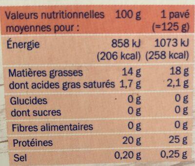 Paves de saumons x2 asc 250g surg - Informations nutritionnelles