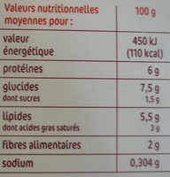 Hachis parmentier pur boeuf - Informations nutritionnelles - fr