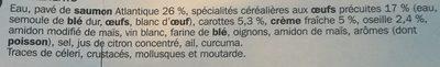 Pavé de saumon sauce oseille et ses pâtes - Ingrédients - fr