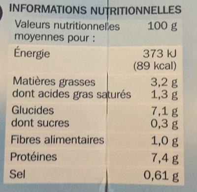 Pavé de saumon sauce oseille et ses pâtes - Informations nutritionnelles