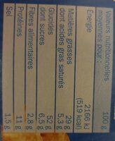 Crackers à l'emmental - Voedingswaarden - fr