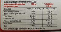 Bouillon de pot au feu déshydraté 12 tablettes - Nutrition facts