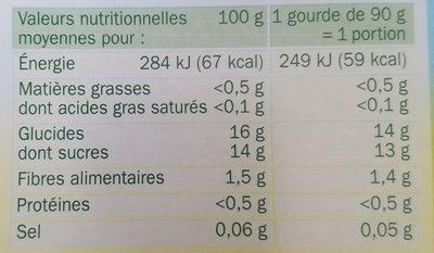 Compotes gourdes pomme allégées - Informations nutritionnelles