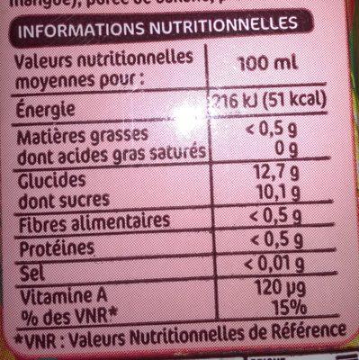 Jus multifruits à base de concentré - Informations nutritionnelles - fr