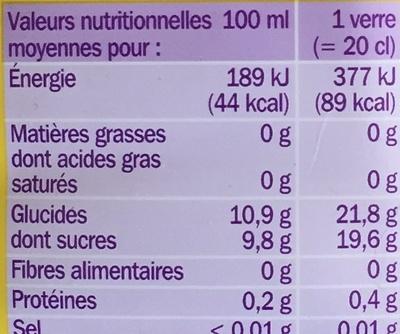 Nectar de banane - Nutrition facts