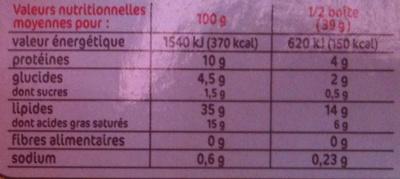 Pâté de foie pur porc x 3 - Informations nutritionnelles - fr