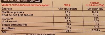 Pâtés de campagne pur porc x 3 - Informations nutritionnelles - fr