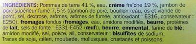 Gratin dauphinois au jambon - Ingrediënten