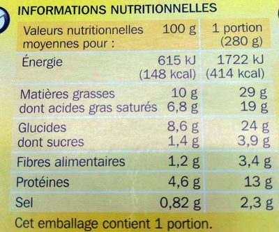 Gratin dauphinois au jambon - Voedingswaarden - fr