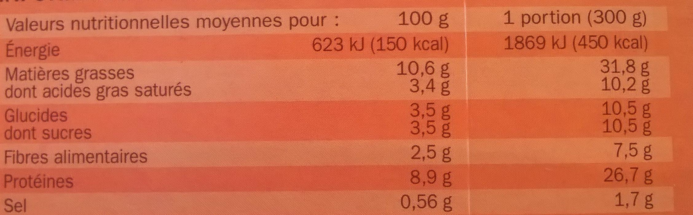 Moussaka - Informations nutritionnelles - fr