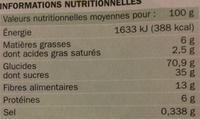 Tuiles citron - Informations nutritionnelles