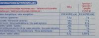 Choco barres au lait x 10 - Informations nutritionnelles