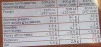 Assiette de charcuterie - Informations nutritionnelles - fr