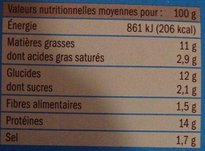 Escalopes cordon bleu de dinde x4 - Informations nutritionnelles - fr
