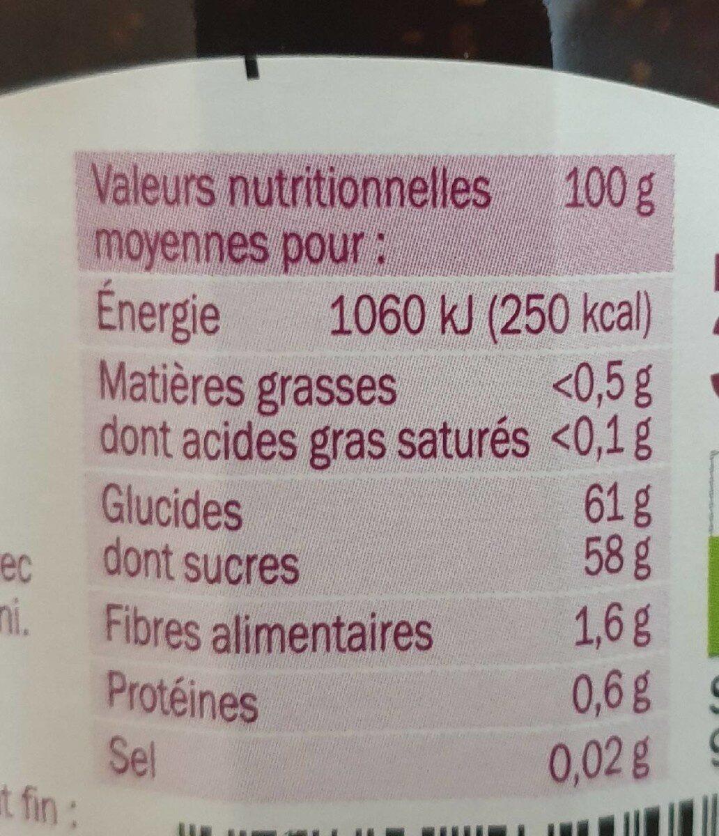 Confiture extra de figue - Informations nutritionnelles - fr