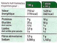 Pizza Jambon Champignons - Voedingswaarden - fr