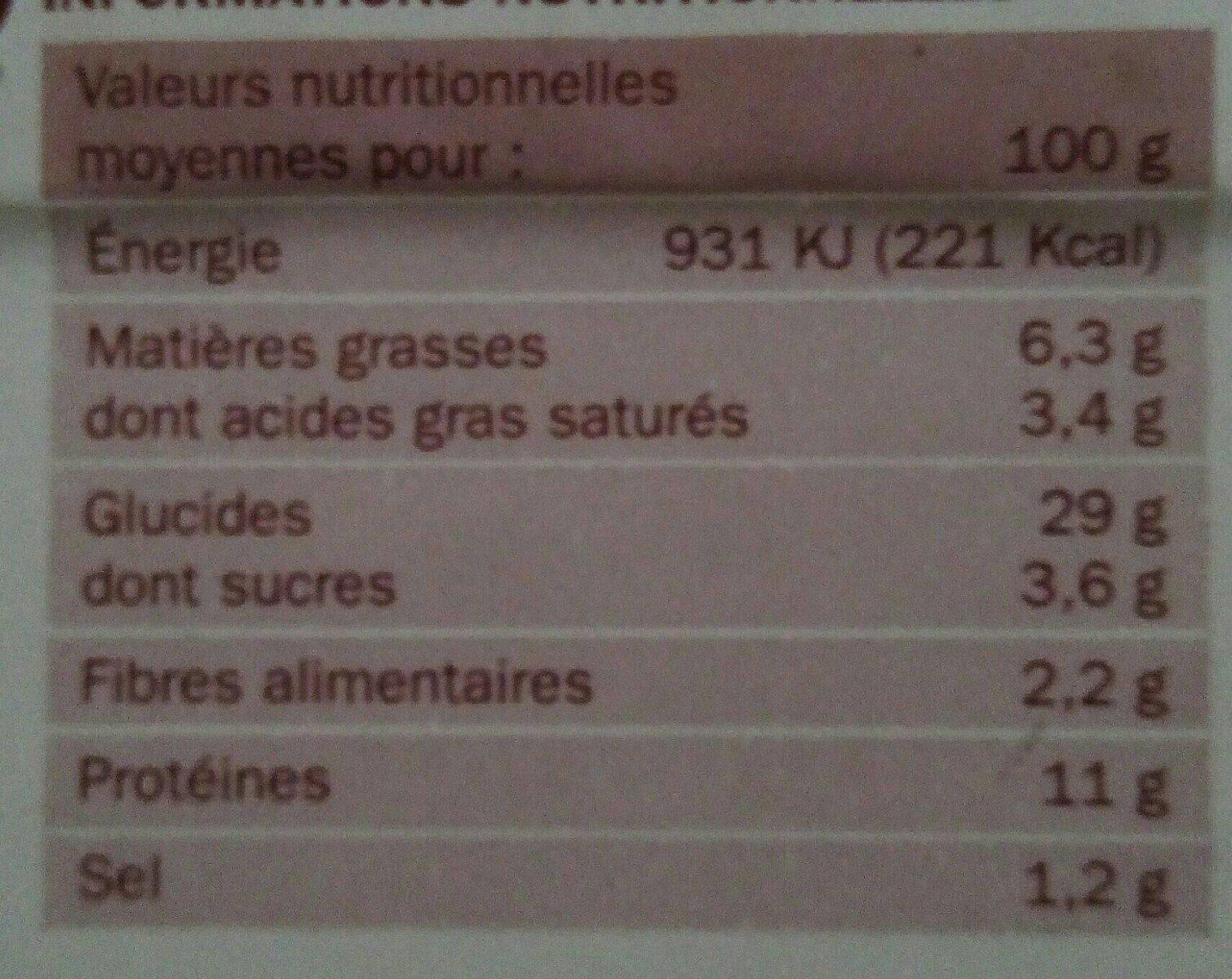 Pizza jambon champignon - Informations nutritionnelles - fr