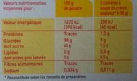 Crème Anglaise (Vanille Bourbon de Madagascar) - Nutrition facts