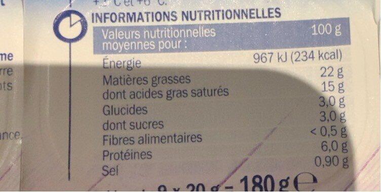 Fromage frais nature mini portions 25% Mat. Gr. - Informations nutritionnelles - fr