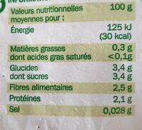 Poireaux en rondelles - Nutrition facts - fr
