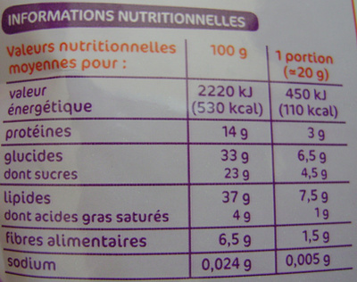 Mix apero gourmand - Nutrition facts