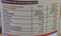 Saucisses aux haricots blancs - Nutrition facts - fr