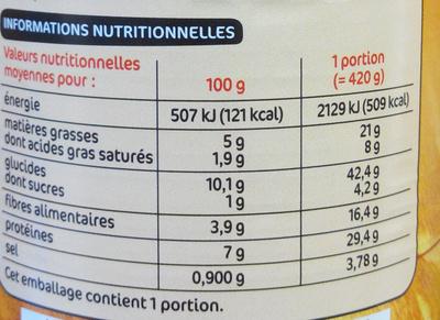 Saucisses aux haricots blancs 1/2 boite - Voedingswaarden - fr