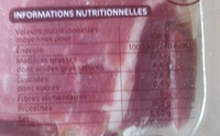 Jambon cru 20 tranches - Informations nutritionnelles - fr