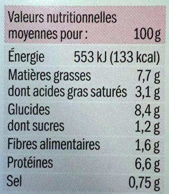 Côté Snack La campagnarde jambon emmental - Informations nutritionnelles - fr