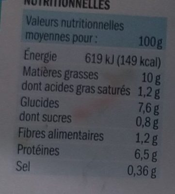 Salade thon fusilli crudités - Nutrition facts - fr