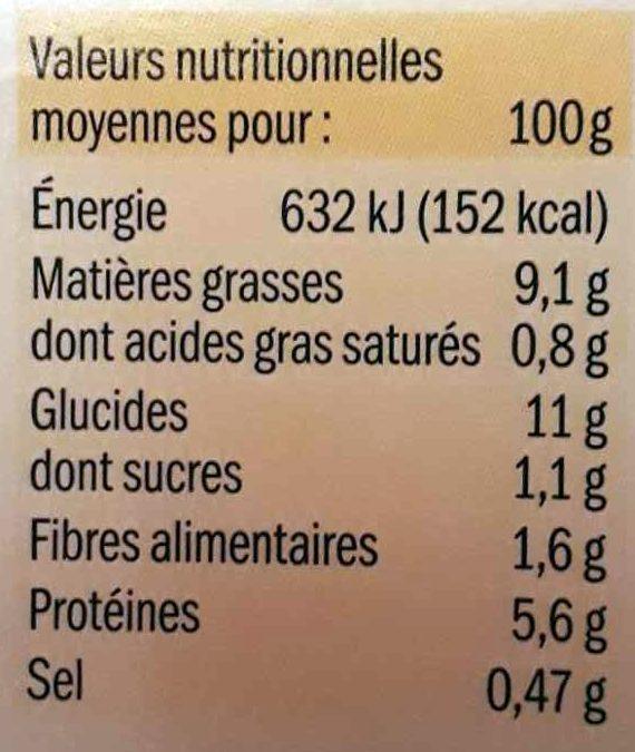 Salade poulet pennes crudités - Informations nutritionnelles - fr