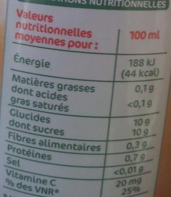 Les Pressés Clémentine - Nutrition facts