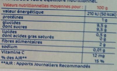 Compote pomme-pêche-abricot sans sucres ajoutés - Informations nutritionnelles - fr