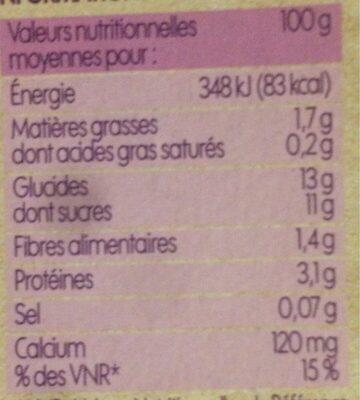 Spécialité au soja fruit rouge - Valori nutrizionali - fr