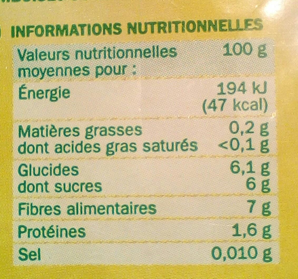 Framboises surgelées - Wartości odżywcze