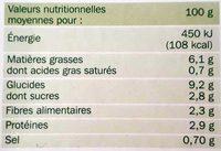 Palets de légumes poireaux carottes pommes de terre x 8 - Informations nutritionnelles